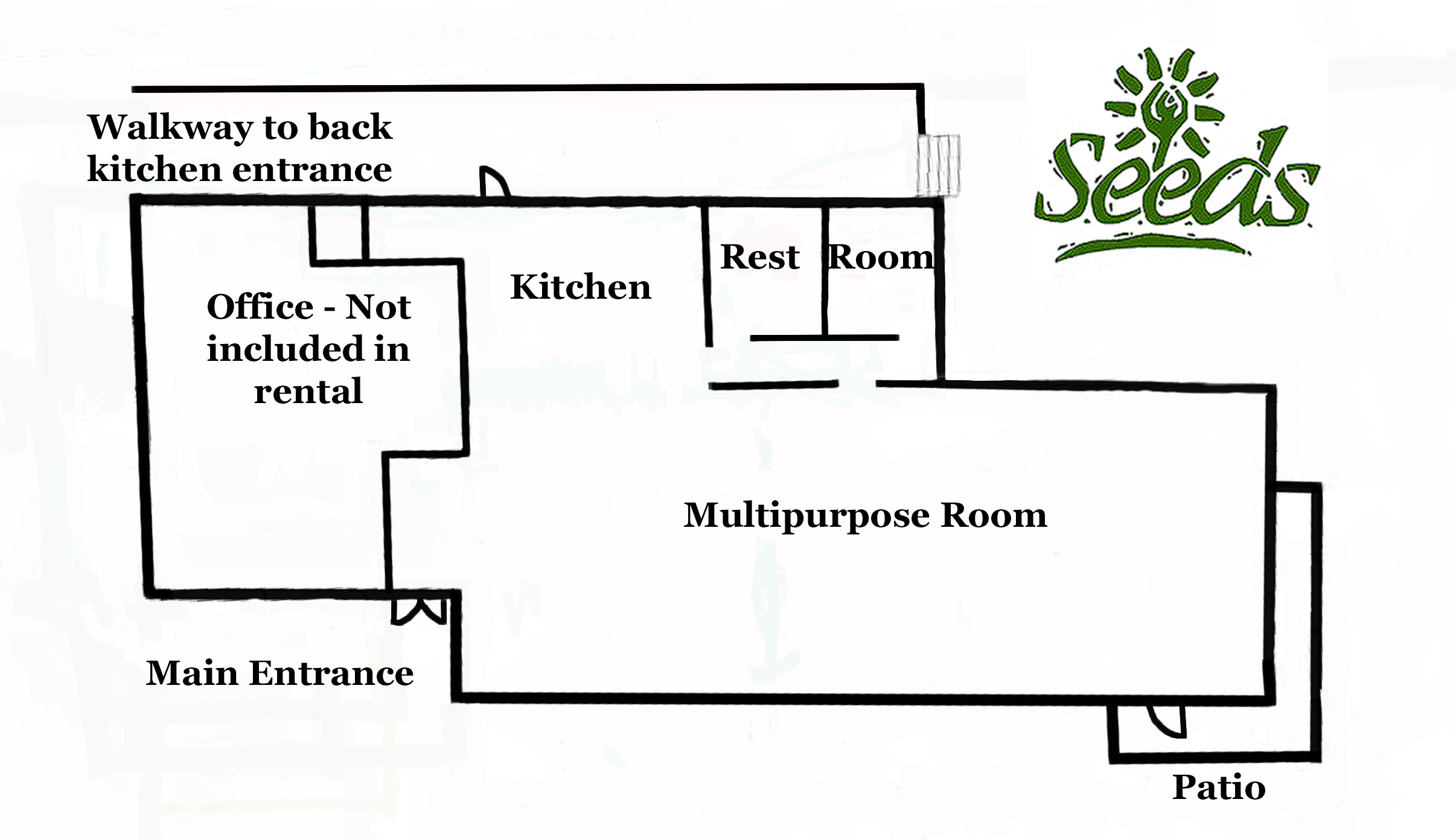 Layout Of Kitchen Garden Multipurpose Room Seeds